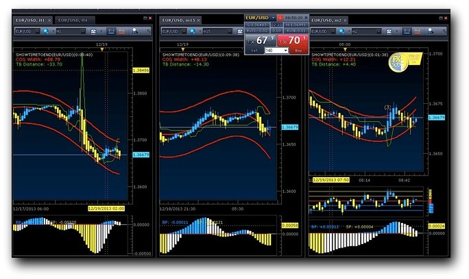 Best forex day trading software