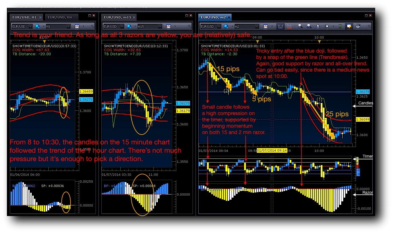 Forex trading market makers trading course